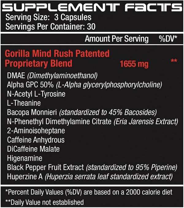 Gorilla Mind Rush ingredients