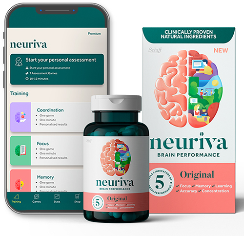 What is Neuriva?