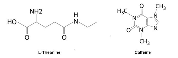 How much theanine with caffeine